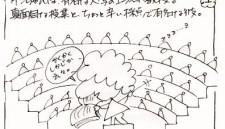 まんがスライド書庫:がんばれけんちゃん